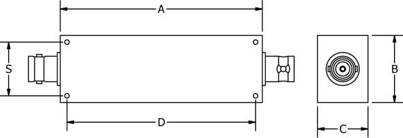 Connectorized Type BNC